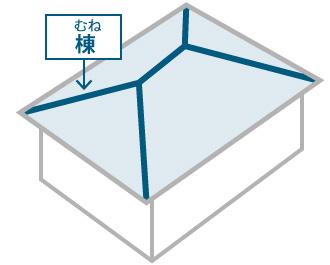 棟のイラスト