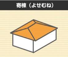 よくある屋根の形状(寄棟)