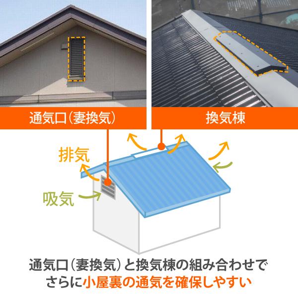 切妻屋根は通気口(妻換気)と換気棟の組み合わせでさらに小屋裏の通気を確保しやすい