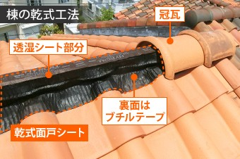 棟の乾式工法