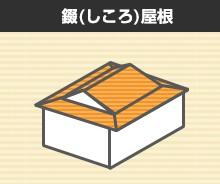 錣(しころ)屋根
